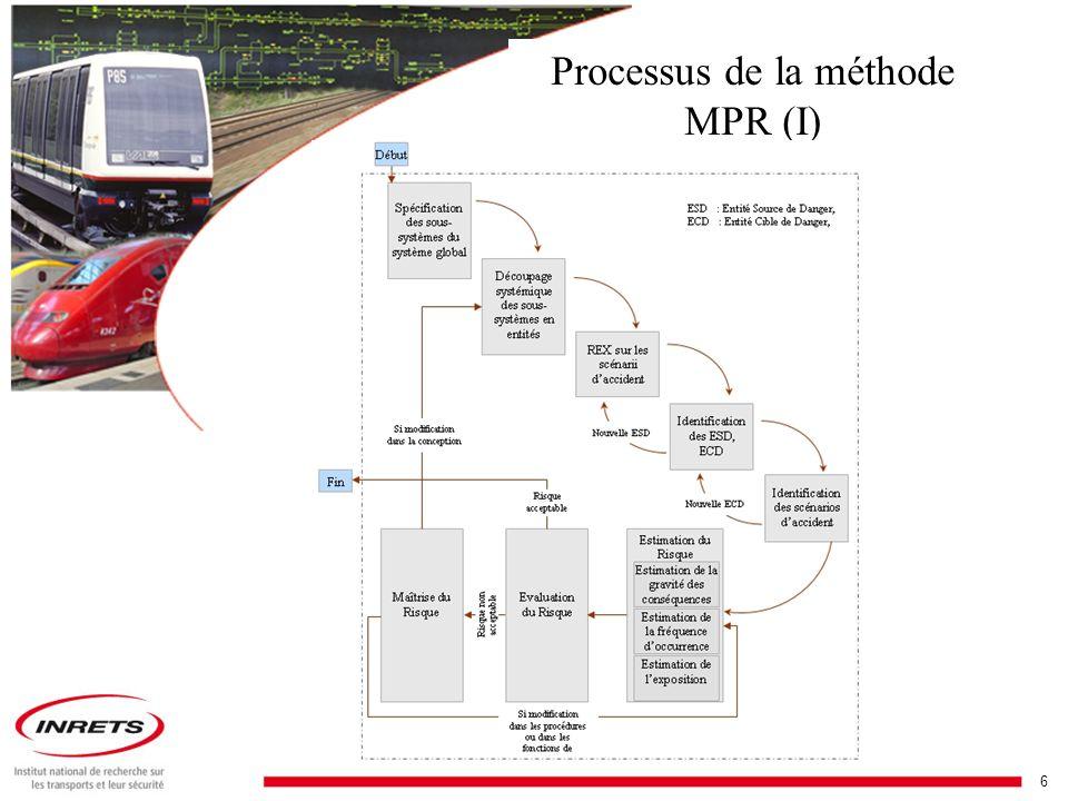 Processus de la méthode MPR (I)