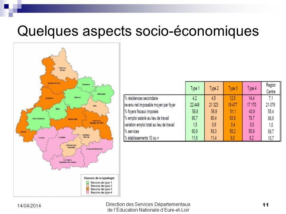Quelques aspects socio-économiques