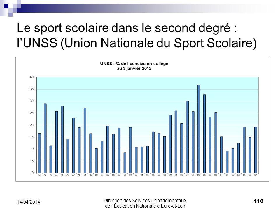 Le sport scolaire dans le second degré : l'UNSS (Union Nationale du Sport Scolaire)