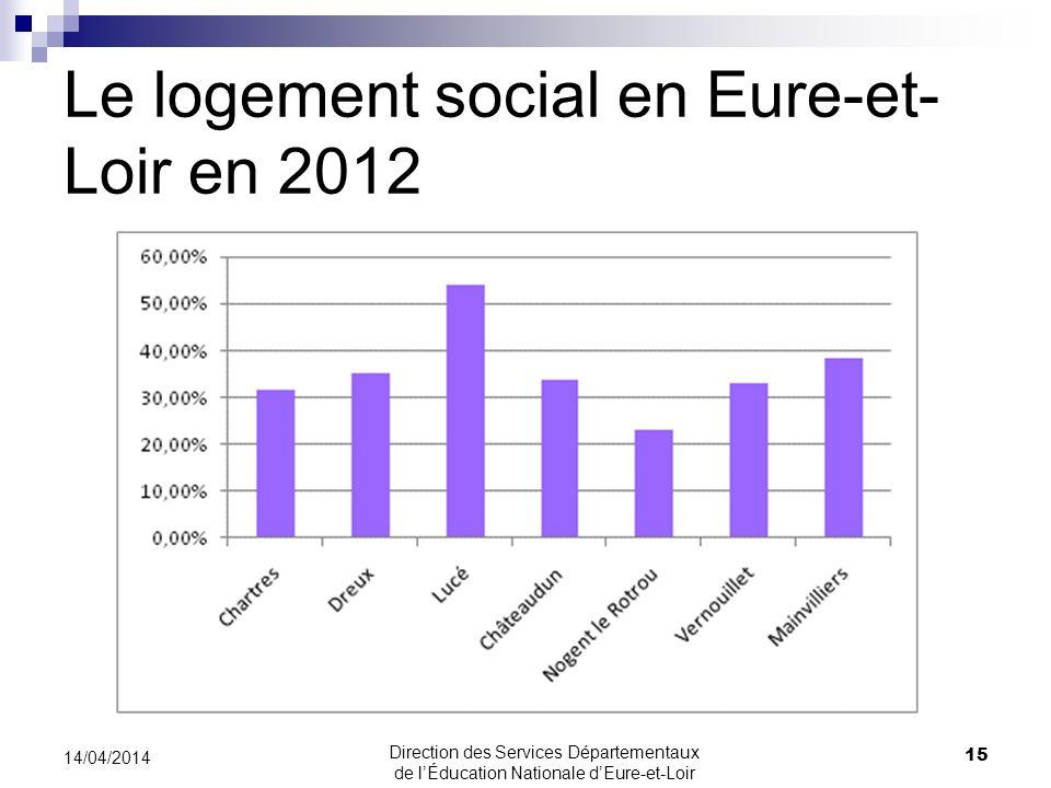 Le logement social en Eure-et-Loir en 2012