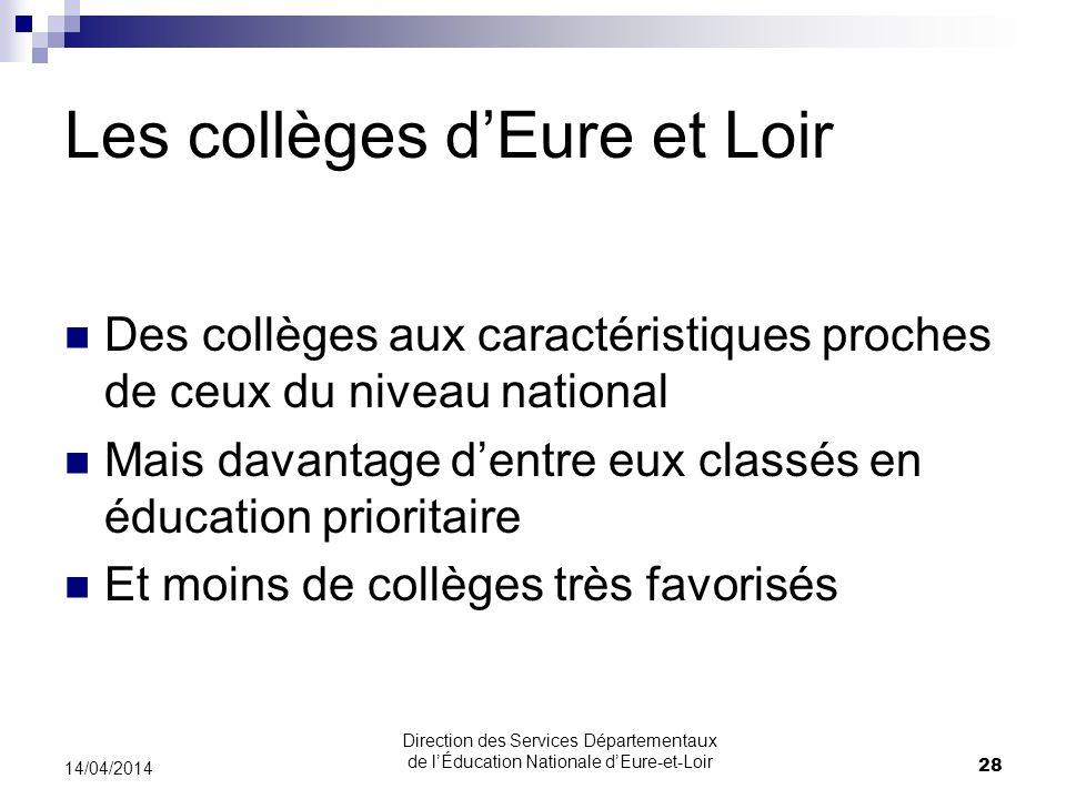 Les collèges d'Eure et Loir