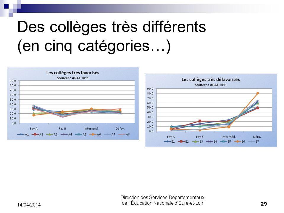 Des collèges très différents (en cinq catégories…)