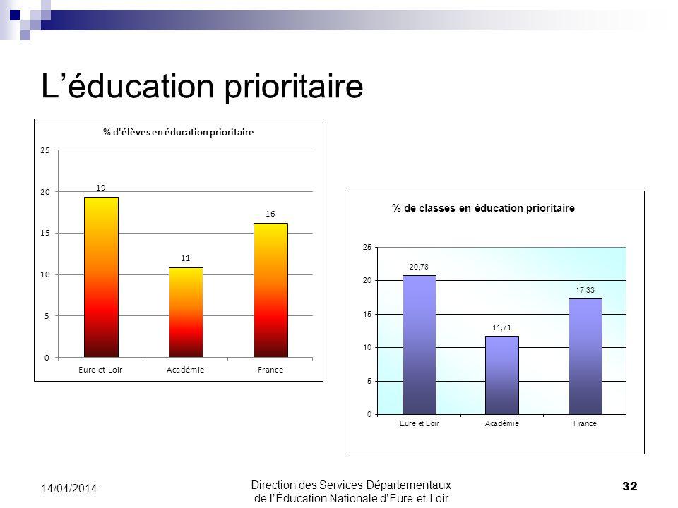 L'éducation prioritaire