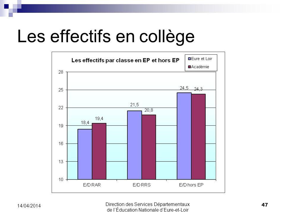Les effectifs en collège