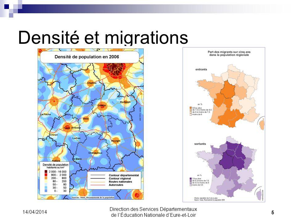 Densité et migrations 30/03/2017