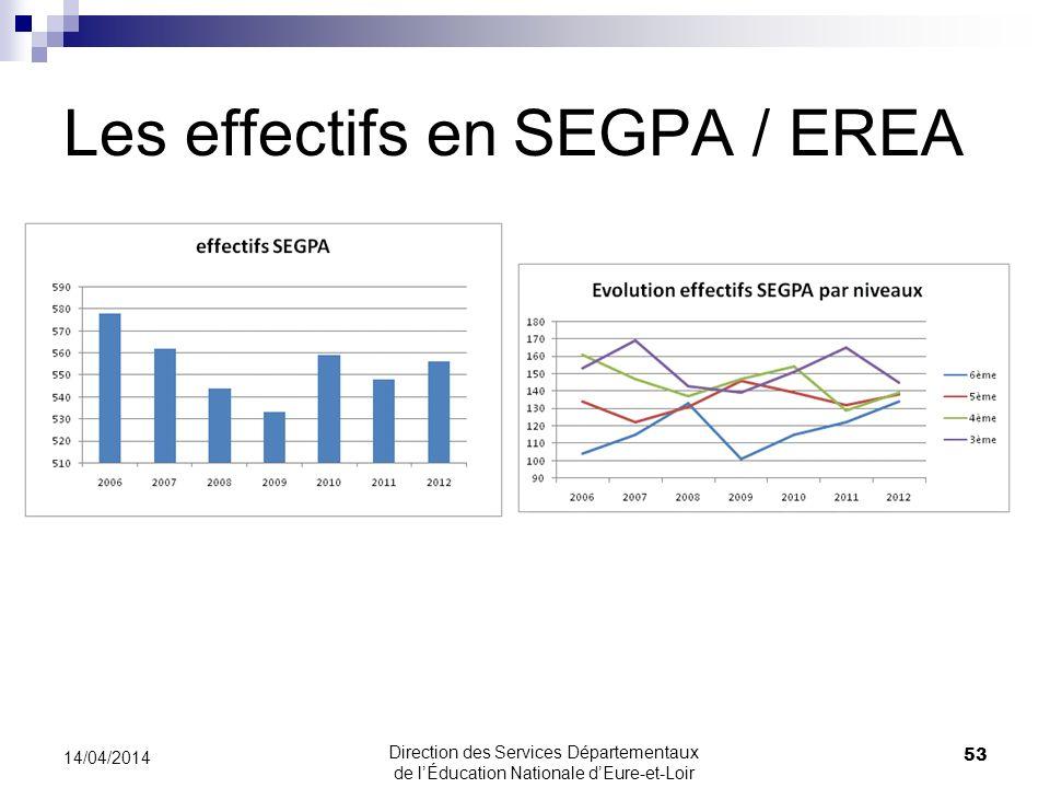 Les effectifs en SEGPA / EREA