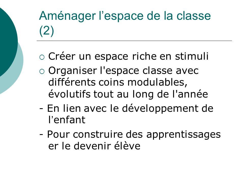Aménager l'espace de la classe (2)