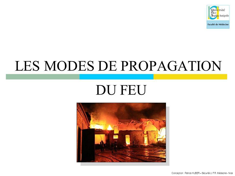 LES MODES DE PROPAGATION