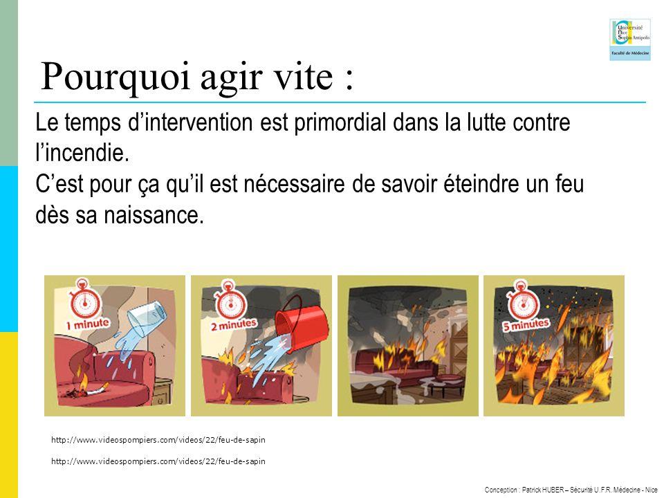 Pourquoi agir vite : Le temps d'intervention est primordial dans la lutte contre. l'incendie.