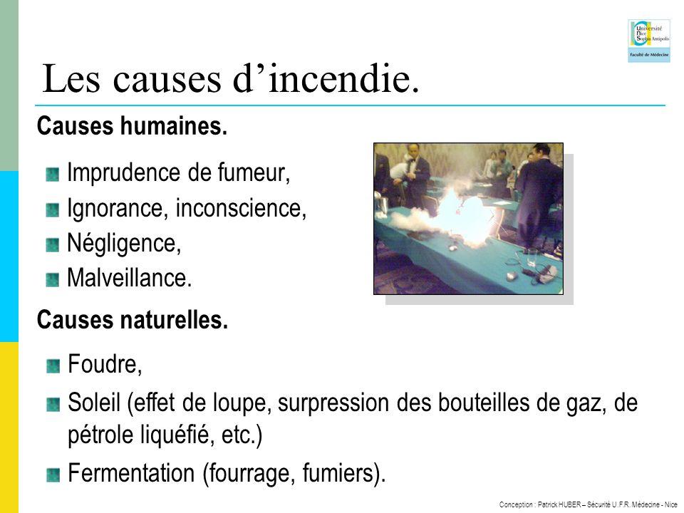 Les causes d'incendie. Causes humaines. Imprudence de fumeur,