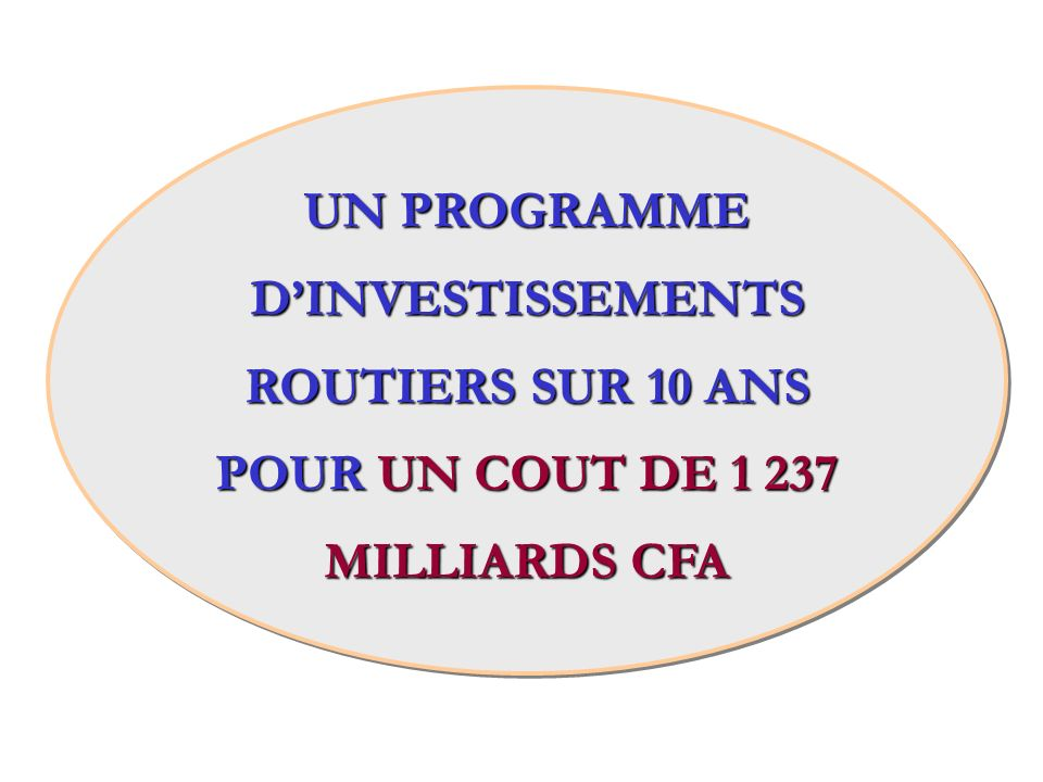 UN PROGRAMME D'INVESTISSEMENTS ROUTIERS SUR 10 ANS POUR UN COUT DE 1 237 MILLIARDS CFA