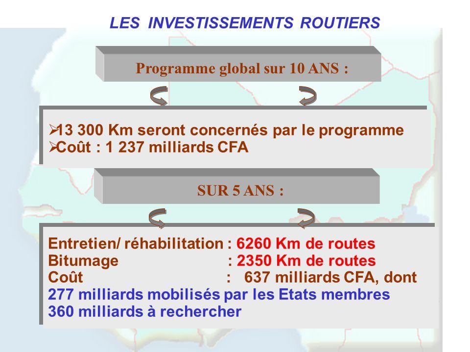 LES INVESTISSEMENTS ROUTIERS Programme global sur 10 ANS :
