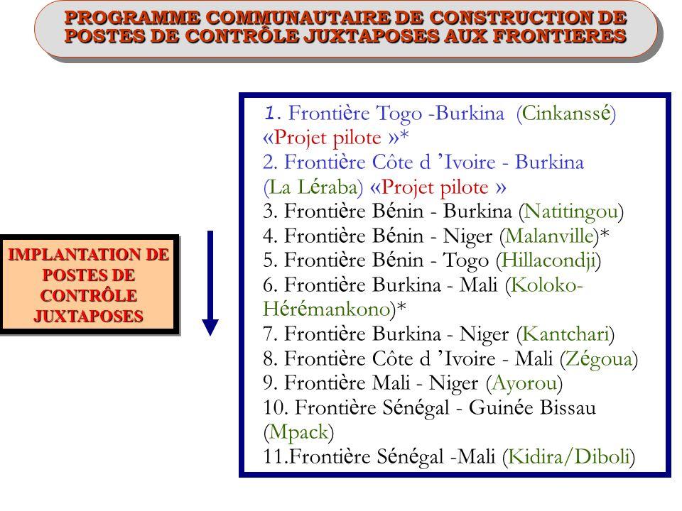 IMPLANTATION DE POSTES DE CONTRÔLE JUXTAPOSES