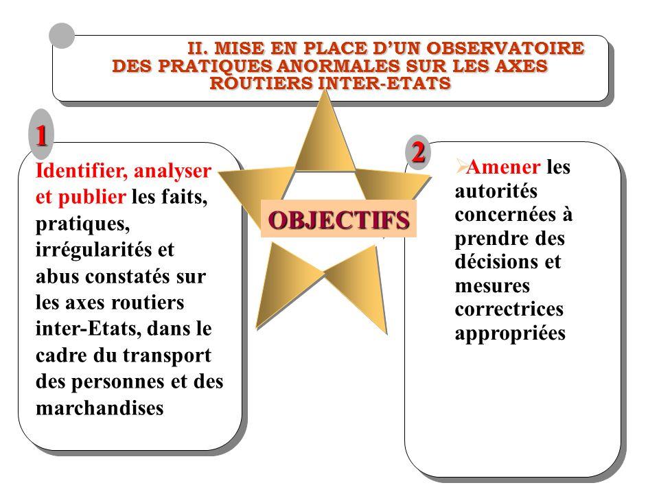 II. MISE EN PLACE D'UN OBSERVATOIRE DES PRATIQUES ANORMALES SUR LES AXES ROUTIERS INTER-ETATS