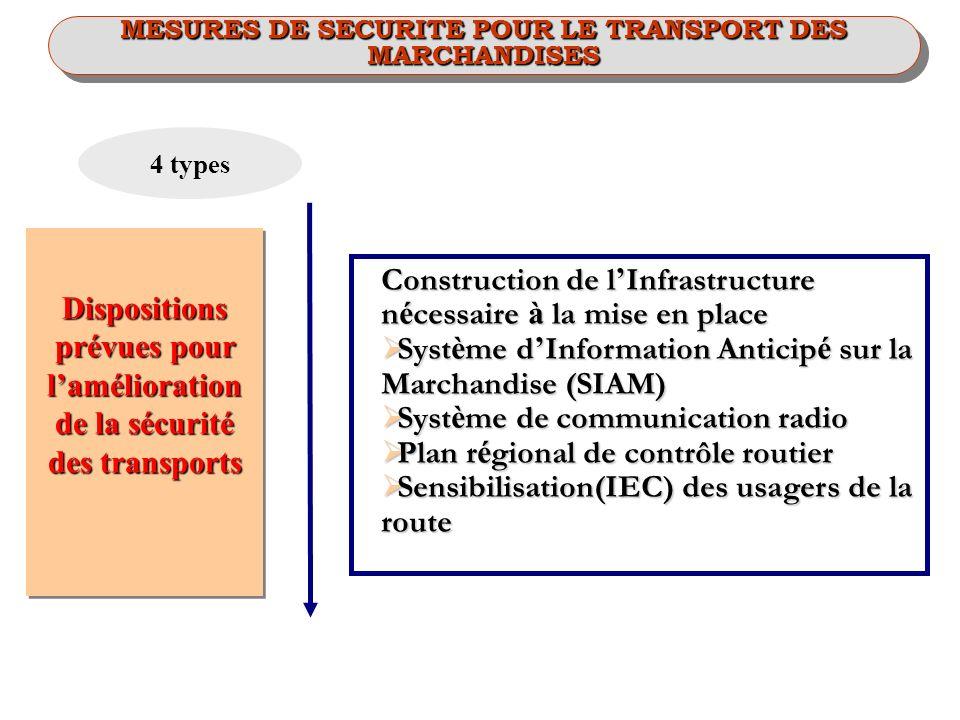 MESURES DE SECURITE POUR LE TRANSPORT DES MARCHANDISES