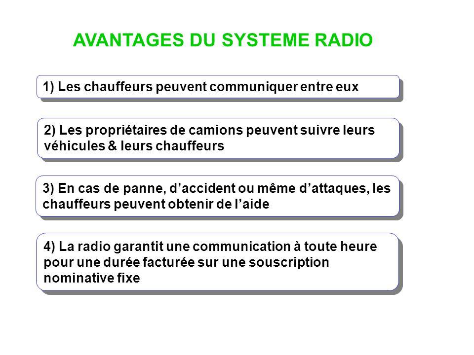 AVANTAGES DU SYSTEME RADIO
