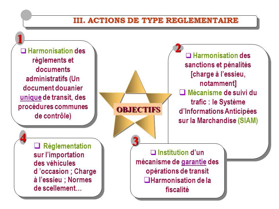 1 2 4 3 III. ACTIONS DE TYPE REGLEMENTAIRE