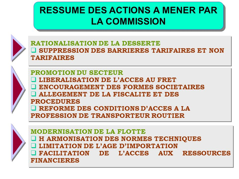 RESSUME DES ACTIONS A MENER PAR LA COMMISSION