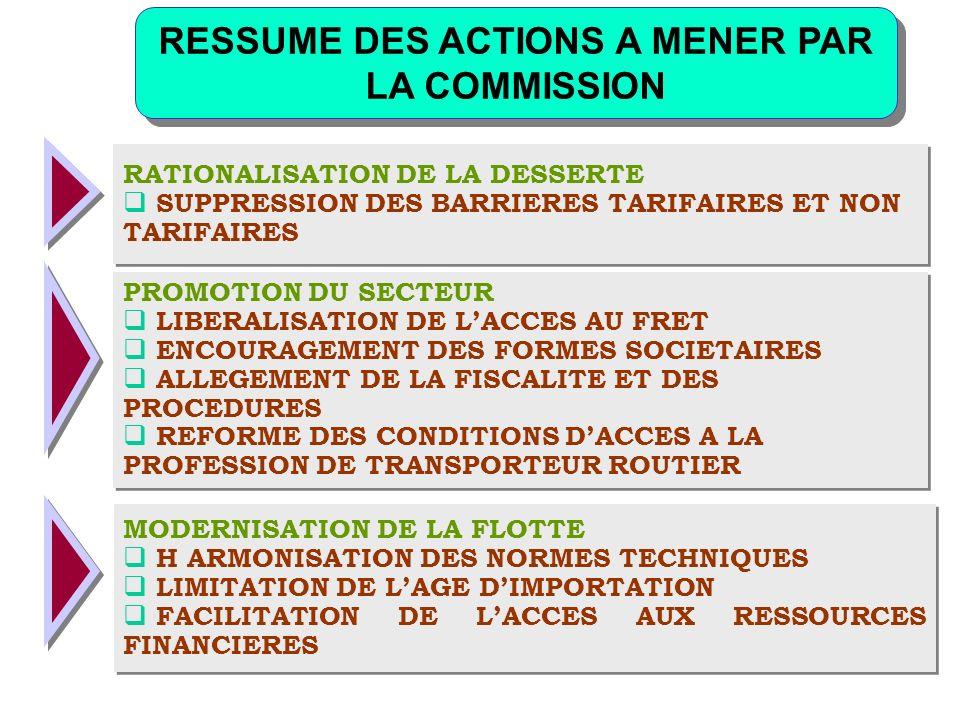 RESSUME DES ACTIONS A MENER PAR LA COMMISSION