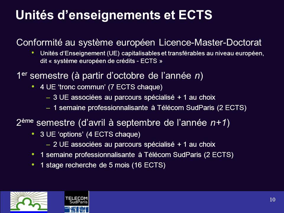 Unités d'enseignements et ECTS