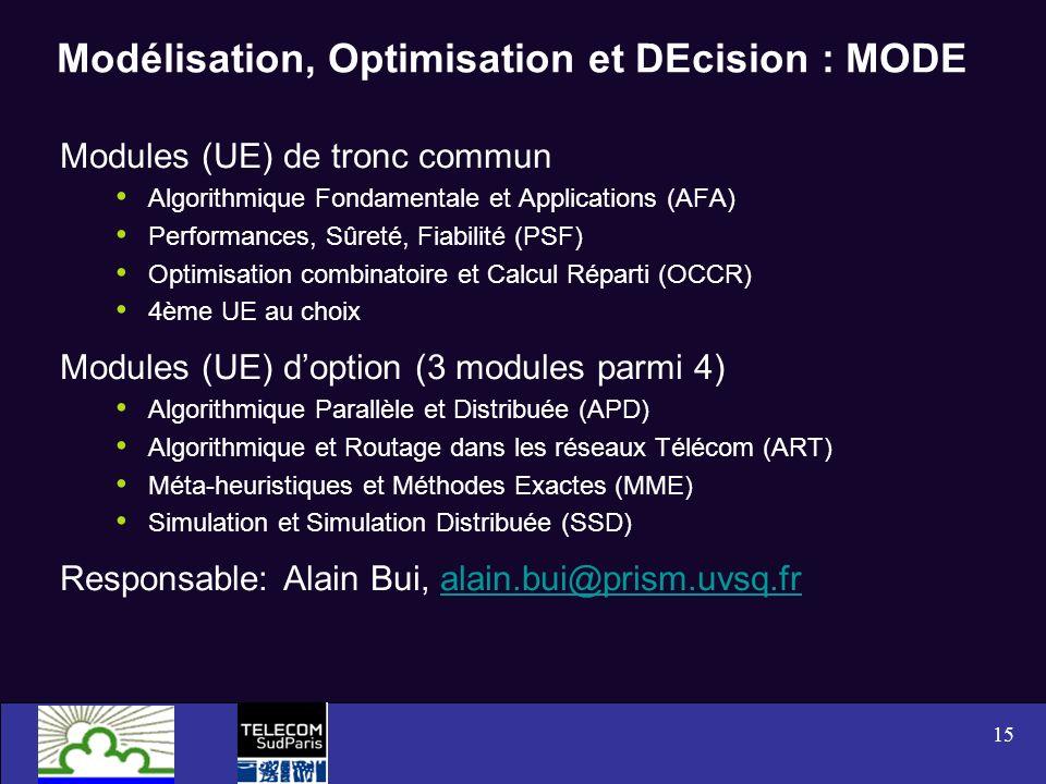 Modélisation, Optimisation et DEcision : MODE
