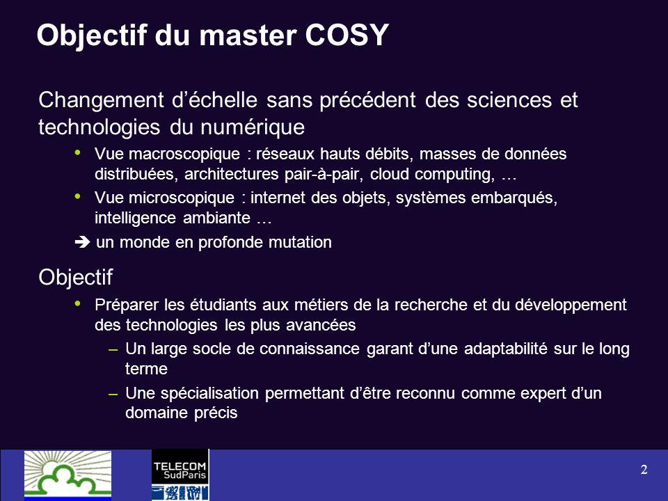 Objectif du master COSY