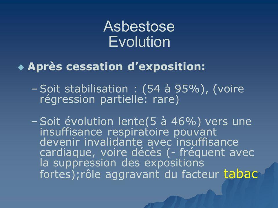 Asbestose Evolution Après cessation d'exposition: