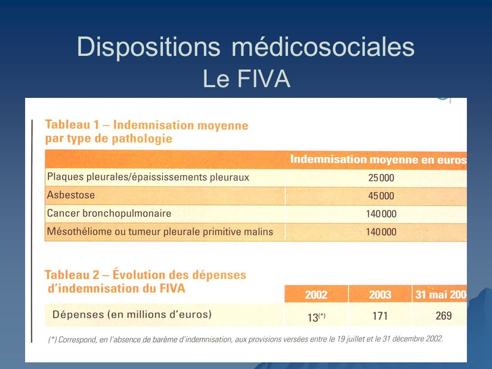 Dispositions médicosociales