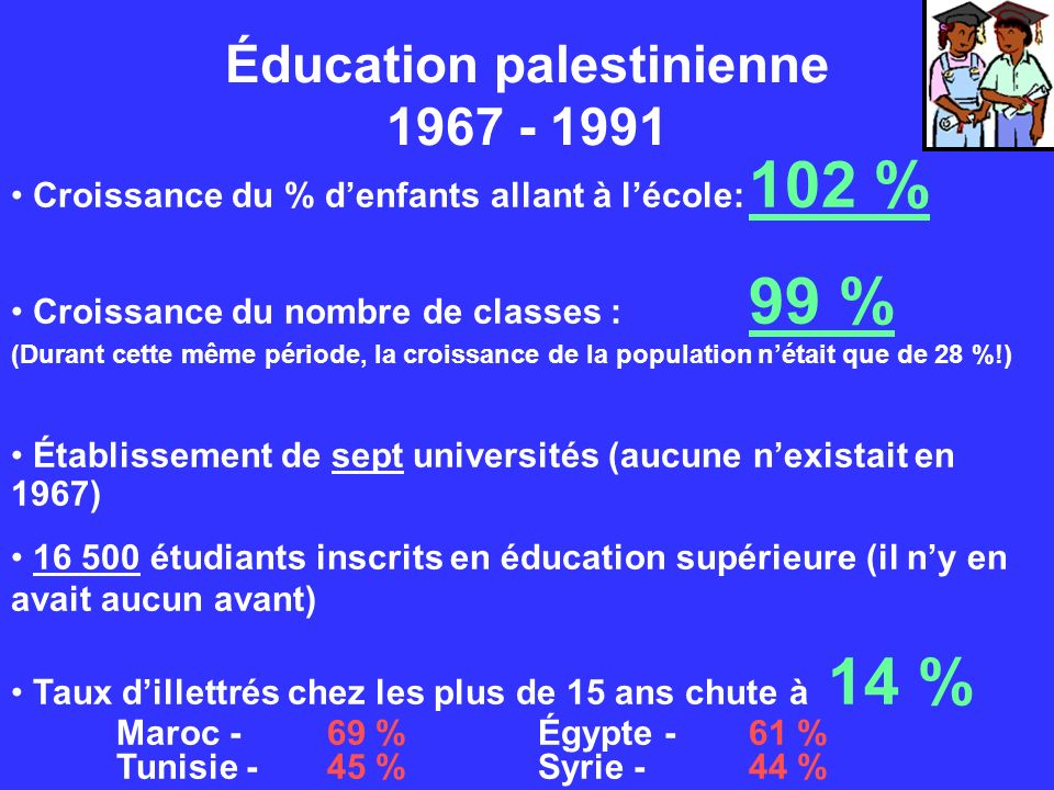 Éducation palestinienne 1967 - 1991