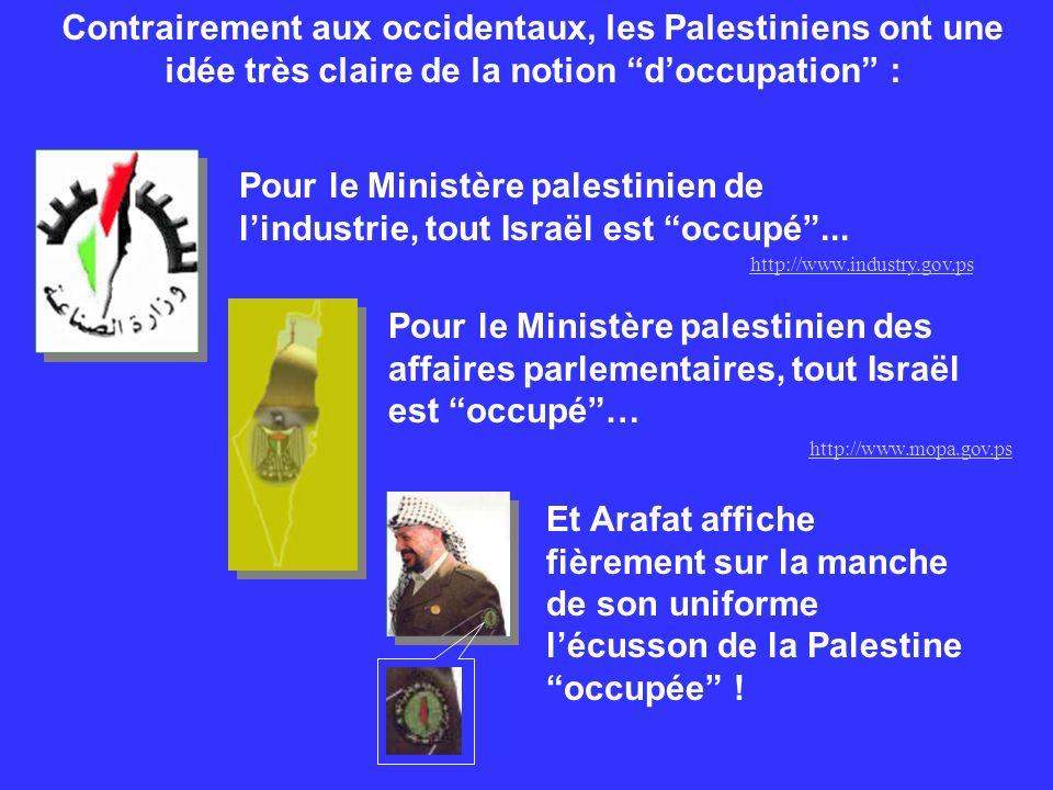 Contrairement aux occidentaux, les Palestiniens ont une idée très claire de la notion d'occupation :