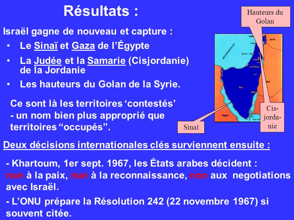Résultats : Israël gagne de nouveau et capture :