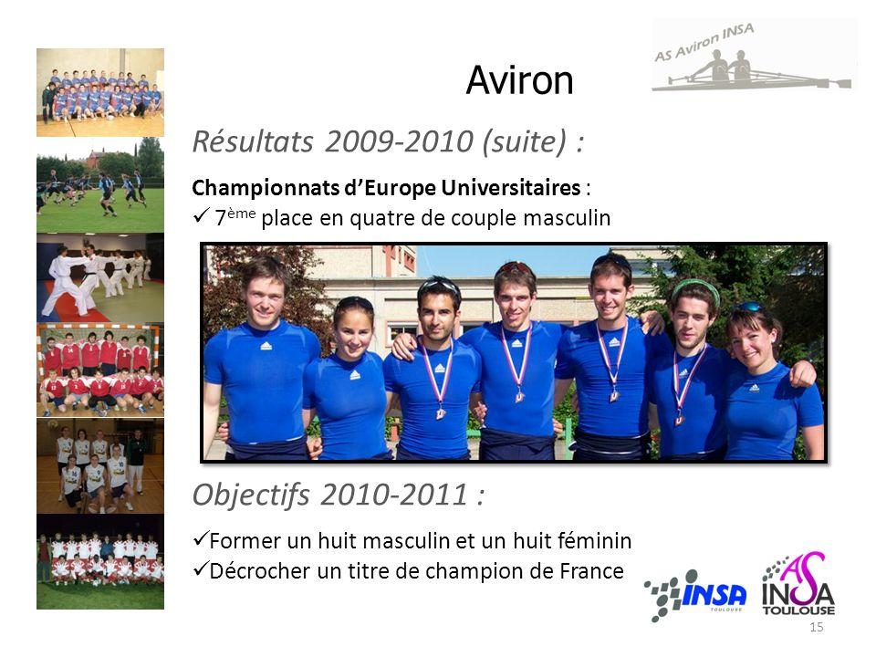 Aviron Résultats 2009-2010 (suite) : Objectifs 2010-2011 :