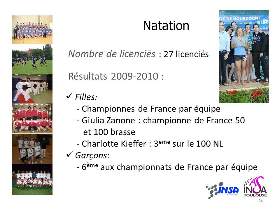 Natation Nombre de licenciés : 27 licenciés Résultats 2009-2010 :