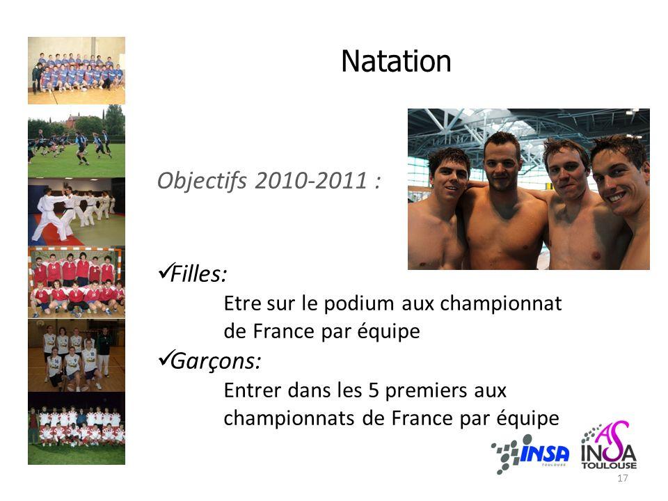 Natation Objectifs 2010-2011 : Filles: Garçons: