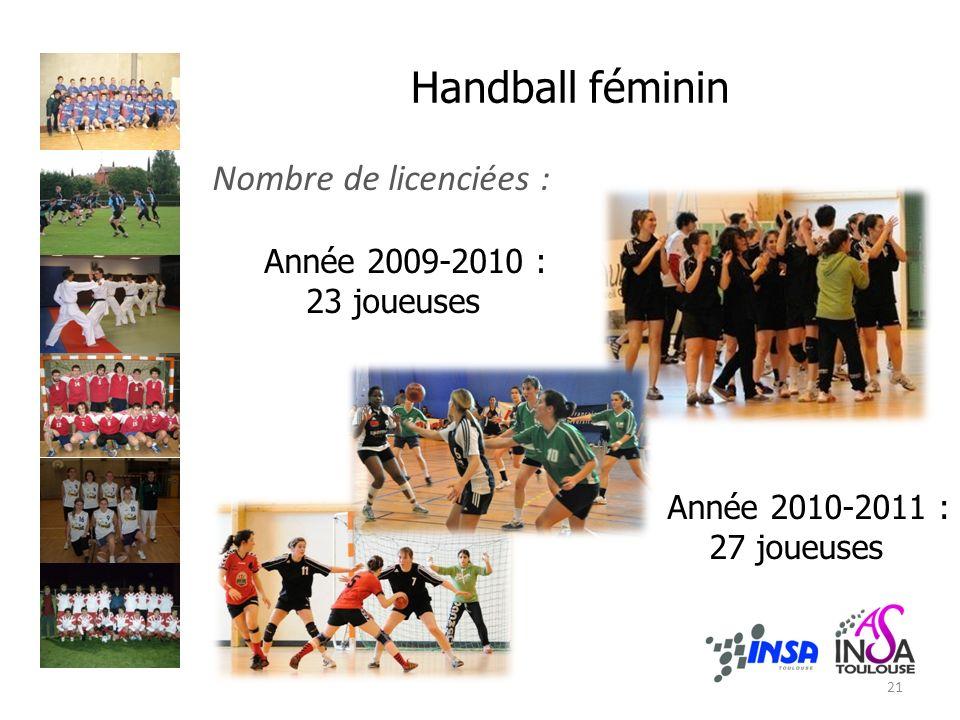 Handball féminin Nombre de licenciées : Année 2009-2010 : 23 joueuses