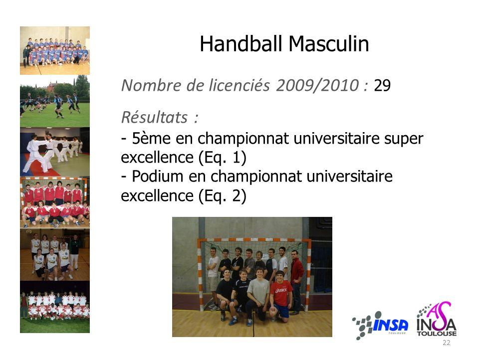 Handball Masculin Nombre de licenciés 2009/2010 : 29 Résultats :