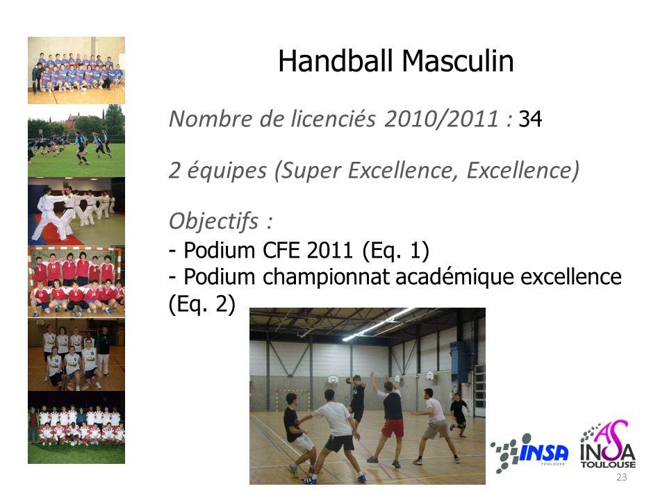 Handball Masculin Nombre de licenciés 2010/2011 : 34