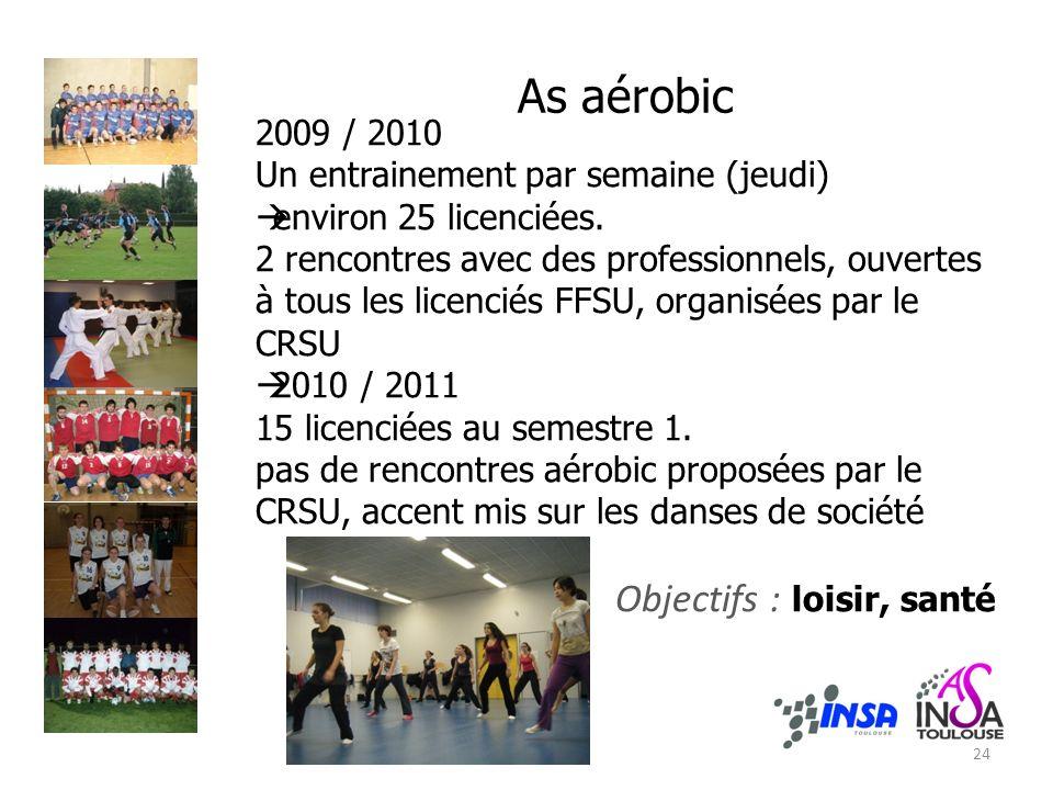 As aérobic 2009 / 2010 Un entrainement par semaine (jeudi)