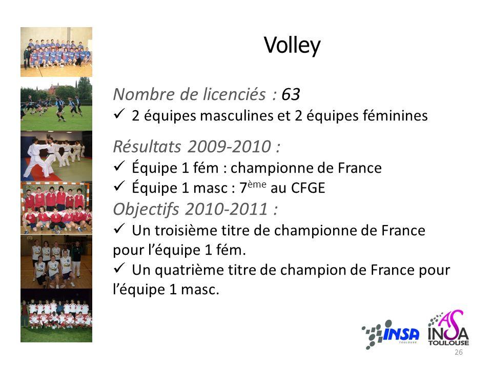 Volley Nombre de licenciés : 63 Résultats 2009-2010 :