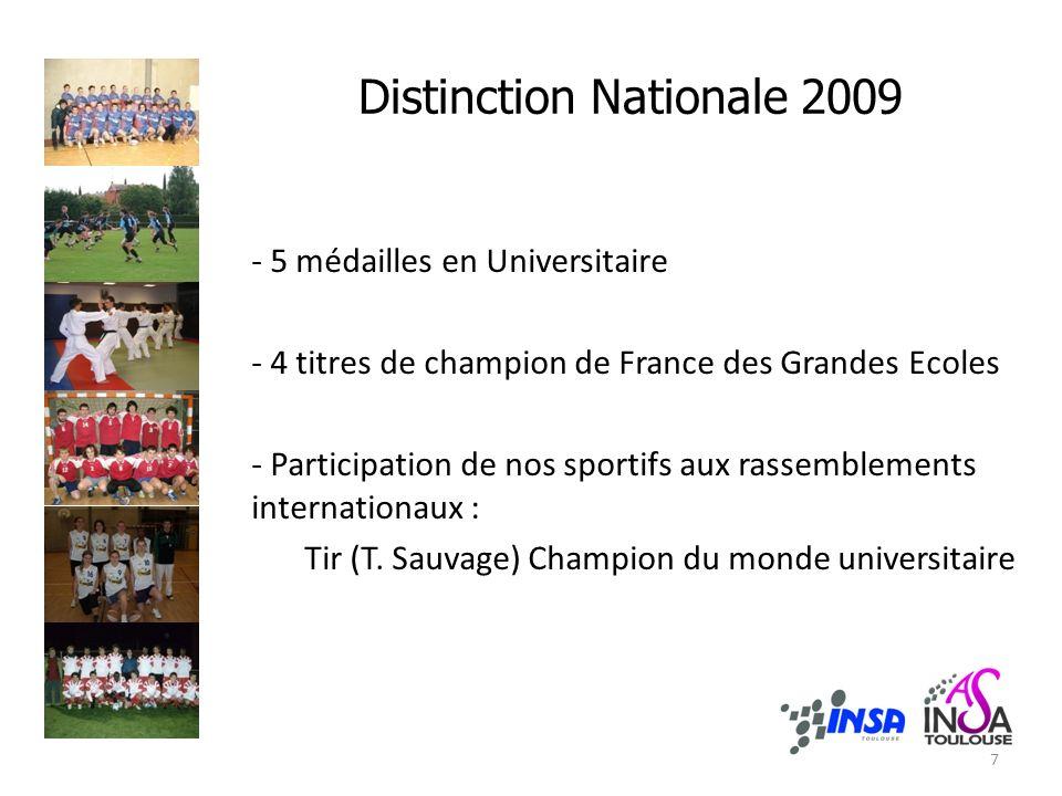 Distinction Nationale 2009