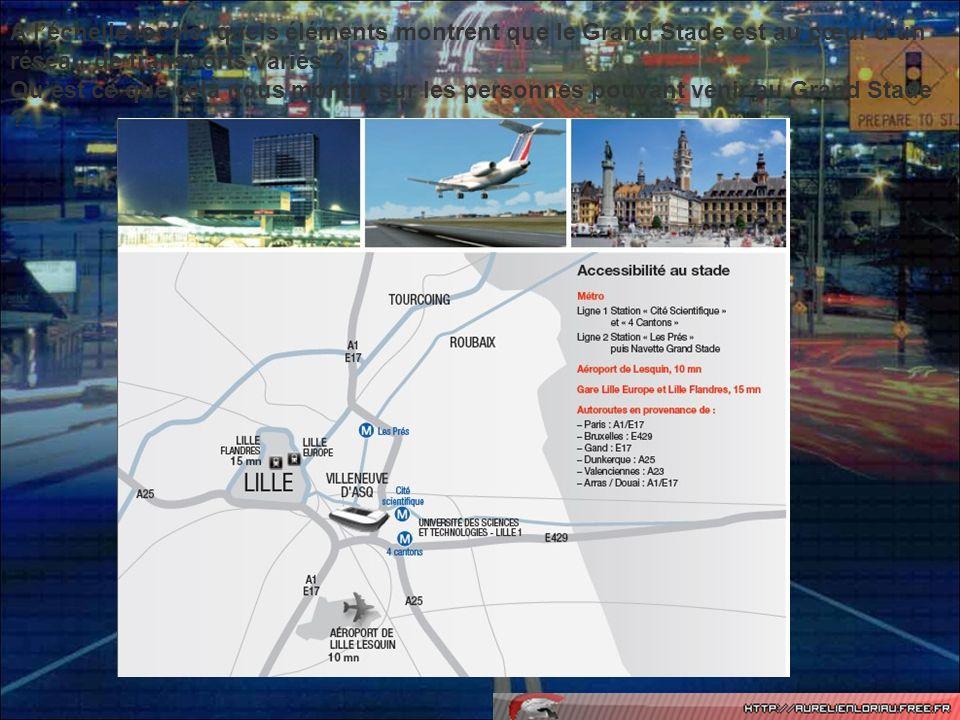 A l'échelle locale, quels éléments montrent que le Grand Stade est au cœur d'un réseau de transports variés