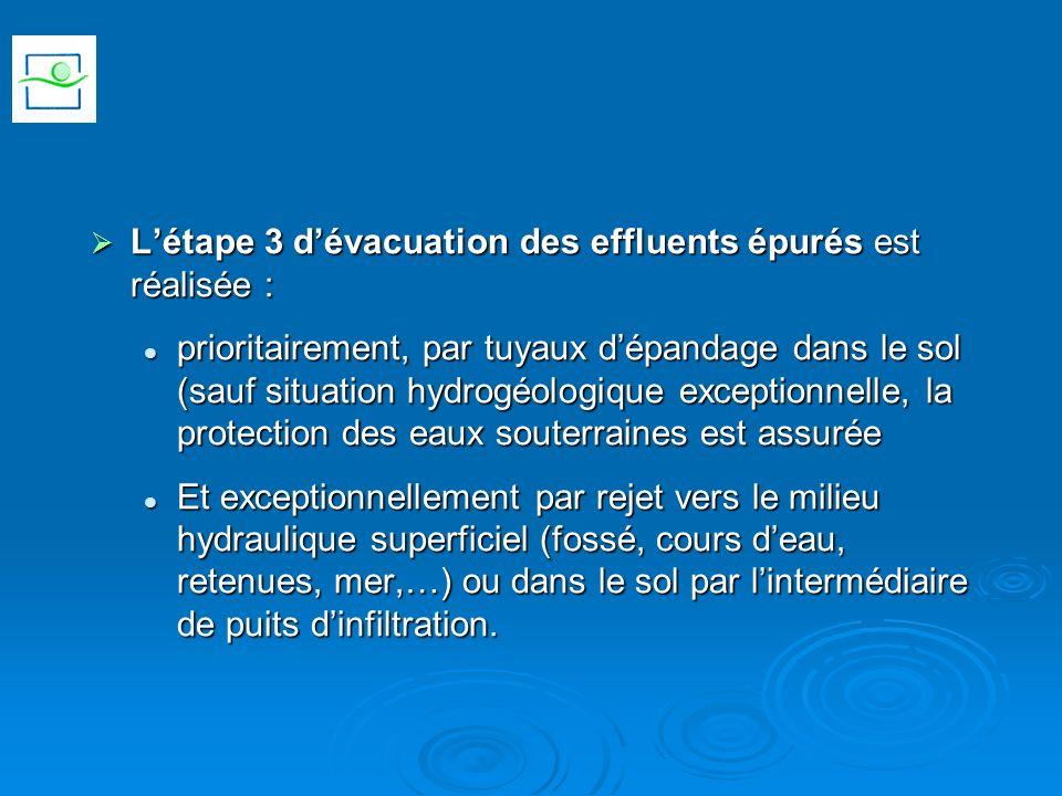 L'étape 3 d'évacuation des effluents épurés est réalisée :