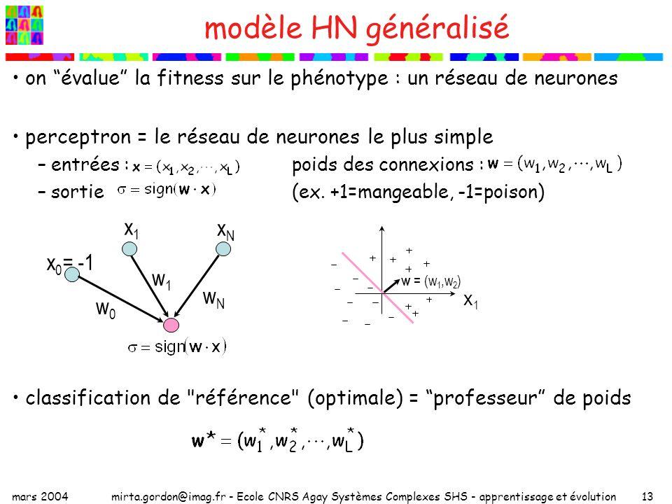 modèle HN généralisé x1 xN x0= -1 w1 wN w0