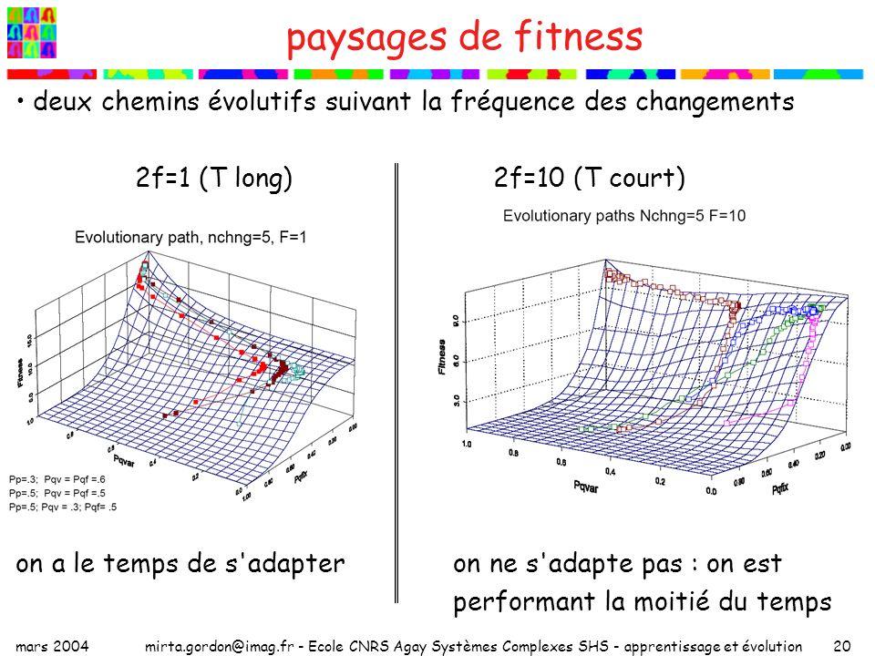 paysages de fitness deux chemins évolutifs suivant la fréquence des changements. 2f=1 (T long) 2f=10 (T court)