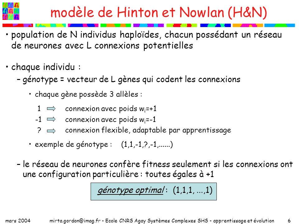 modèle de Hinton et Nowlan (H&N)