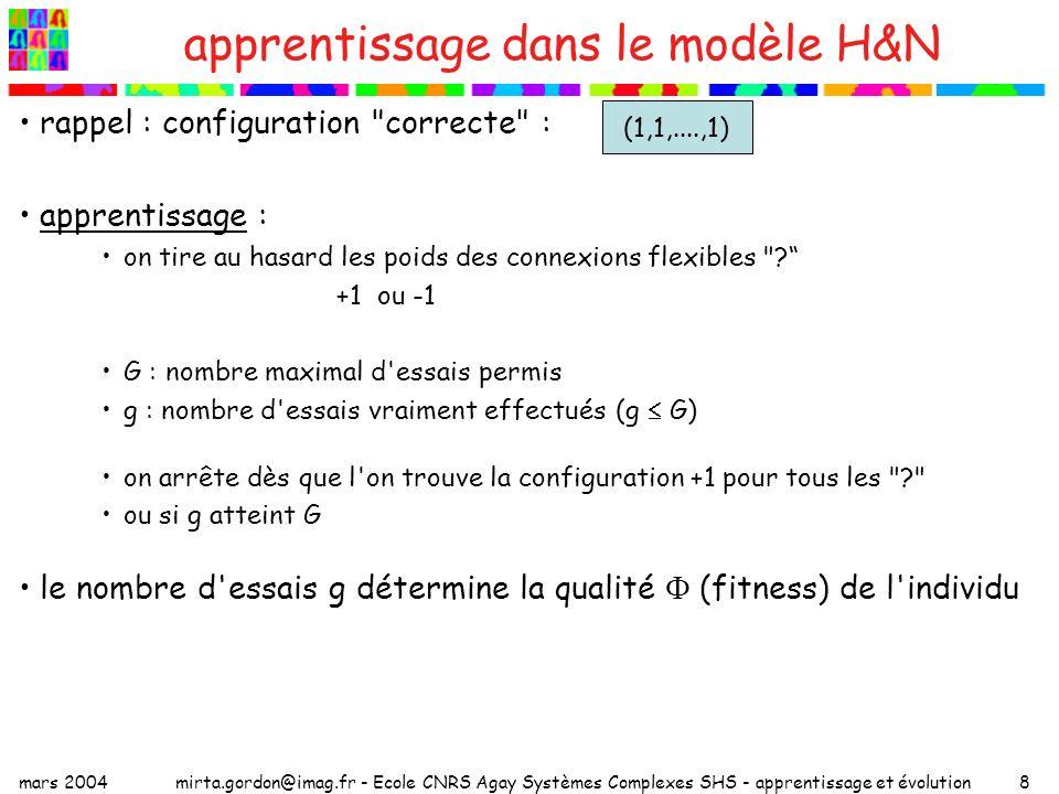 apprentissage dans le modèle H&N
