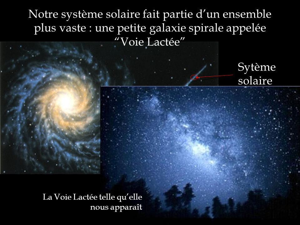 Notre système solaire fait partie d'un ensemble plus vaste : une petite galaxie spirale appelée Voie Lactée