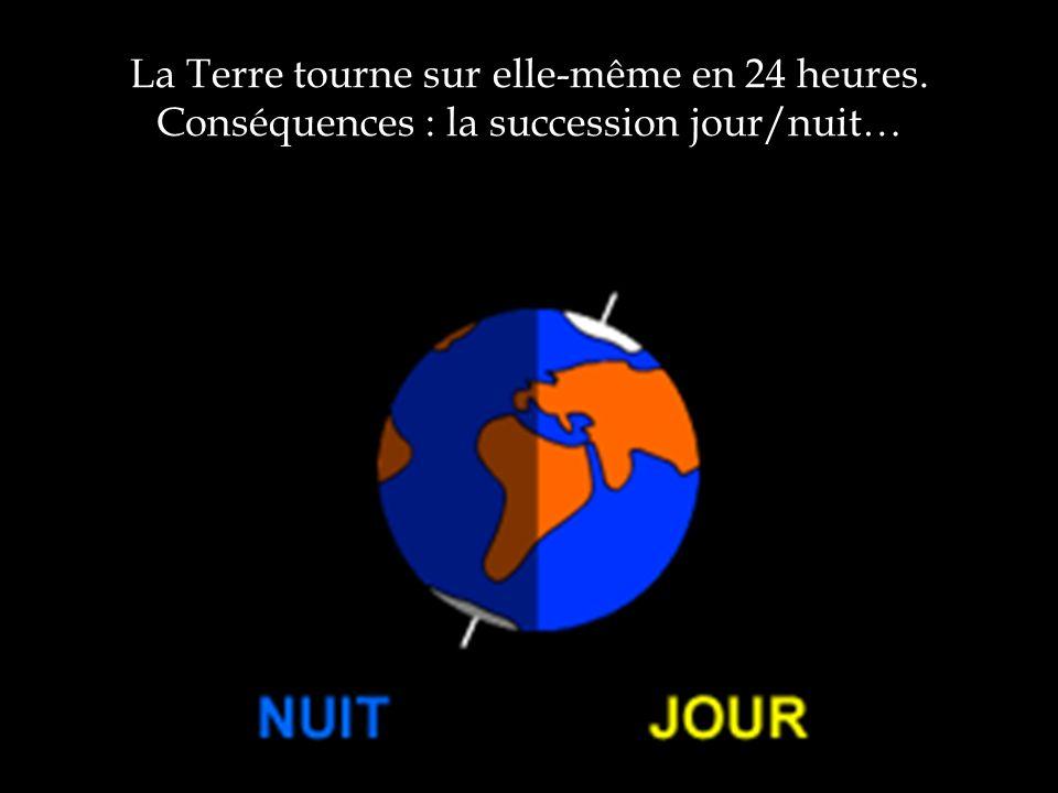 La Terre tourne sur elle-même en 24 heures