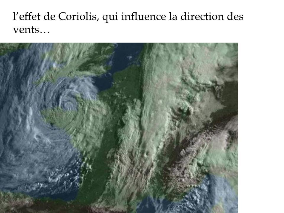 l'effet de Coriolis, qui influence la direction des vents…