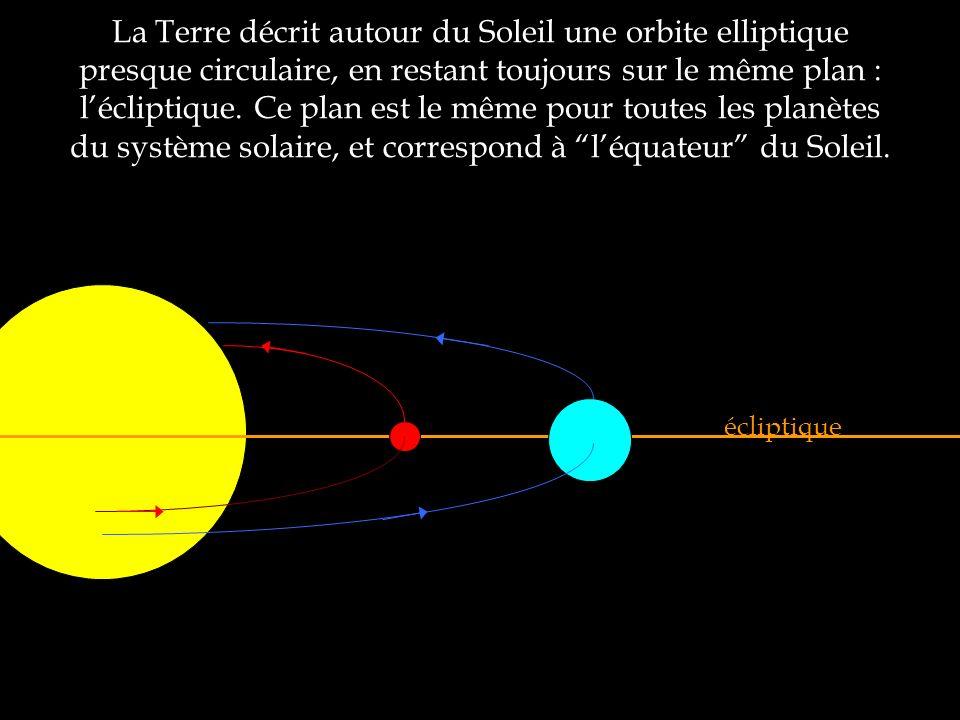 La Terre décrit autour du Soleil une orbite elliptique presque circulaire, en restant toujours sur le même plan : l'écliptique. Ce plan est le même pour toutes les planètes du système solaire, et correspond à l'équateur du Soleil.